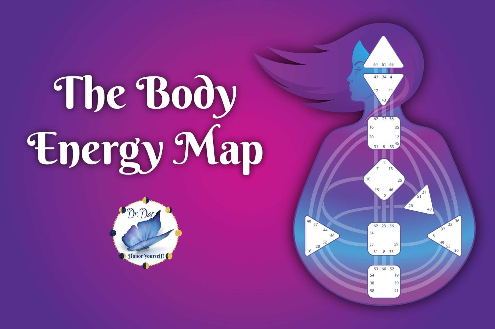 Body Energy Map - Dr. Dar Hawks Inspired by Human Design